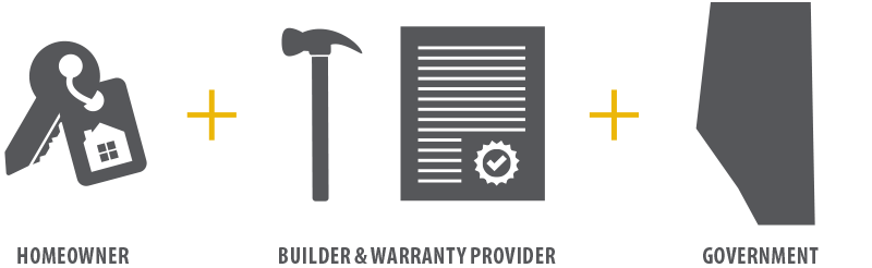 Homeowner + Builder & Warranty Provider + Government & Minister
